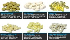 Stone Age Sustenance: Fill The Gaps In Your Modern Diet With Smart Supplementation - Supplements - Bodybuilding.com