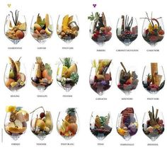 A great guide to help you identify aromas in your grapes.