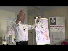 """3 info Bases PNL Formation apprendre et transmettre pnl  """"Etre Leader"""" a..."""