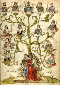 «L'arbre de noblesse» (f°57r) -- «Traité de blason et recueil d'armoiries, composés [probablement] par Noël Le Boucq, de Valenciennes», 1542-1543, 206 feuillets [BNF Ms Fr 11463] --ark:/12148/btv1b8470183m