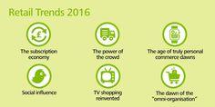 6 Retail Trends updated.jpg