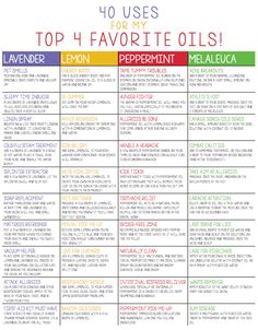 40 uses for 4 top favorite oils