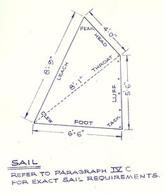 Plans for an Opti Sail
