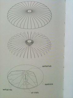 Rotational Pneu - construction drawing. Artist: Dominik Baumüller. Completion:1997. Source: Philip Drew. 2008. New Tent Architecture. United Kingdom: Thames & Hudson