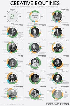 How Did Famous Creative People Spend Their Days?