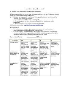 42 Best Bill Of Rights Images Teaching Social Studies Bill Of