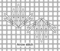 Arrow Stitch