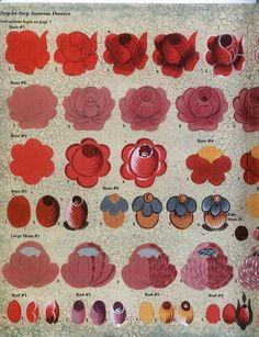 Bauermalerei Scottie's №5 - Oksana Volkova - Álbuns da web do Picasa