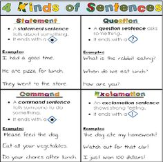Simple Compound And Complex Sentences Worksheet With Answers