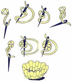 Illustrated Cross stitch, Needlecraft and Embroidery glossary. Section R: Radiating stitch to Rya stitch Embroidery Stitches Tutorial, Embroidery Needles, Silk Ribbon Embroidery, Hand Embroidery Designs, Embroidery Techniques, Cross Stitch Embroidery, Embroidery Patterns, Art Du Fil, Needlepoint Stitches