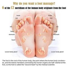 Massage Sandals are designed to relieve the pain and tension of the foot and heel caused by arthritis, neuropathy and plantar deviations. Foot massage by acupr Reflexology Sandals, Foot Reflexology, Foot Pressure Points, Acupressure Massage, Relaxation Gifts, Acupuncture Points, Improve Blood Circulation, Foot Massage, Knee Pain