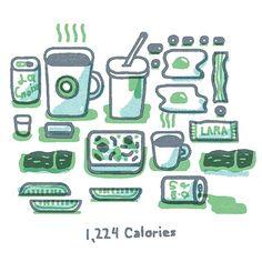 Mikey Burton - 1224 Calories