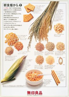 <p>1990: Muji has learned from old traditions but also places importance on including the new. This poster introduced the grains in breakfast cereals and their characteristics, which were not really popular in Japan at the time.</p>