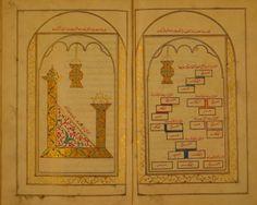 Türk ve Osmanlı dönemi hattatlarımız: Hattat Ali bin Mustafa,İmam