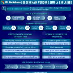If you want to know about Blockchain vendors then check out the ultimate guide where we list vendors for blockchain technology, software and top platform vendors Use Case, Blockchain Technology, Cryptocurrency