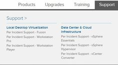 VMware Per Incident Support – How it works?