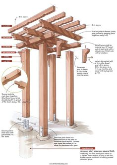 Build a Craftsman-style Pergola - Fine Homebuilding Article
