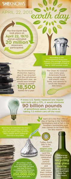 Awesome Earth Day Infographic - recycling a stack of newspapers/magazines 3 ft high can save one tree! Awesome Earth Day Infographic - recycling a stack of newspapers/magazines 3 ft high can save one tree! Earth Day Projects, Earth Day Crafts, Our Planet Earth, Save The Planet, First Earth Day, Eco Friendly Water Bottles, Earth Day Activities, Earth From Space, Earth Science