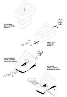 Gallery of Cascina Merlata / Laurent Didier, Stefano Cerolini - 3 Concept schemes of the competition proposal Cascina Merlata Milan, Italy. Design by Laurent Didier and Stefano Cerolini. Architecture Concept Diagram, Conceptual Architecture, Installation Architecture, Architecture Drawings, Building Architecture, Architecture Diagrams, Modern Architecture, Parti Diagram, Draw Diagram