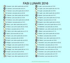 Calendario Lunare con fasi lunari