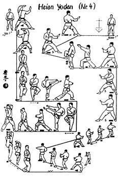Kata Karaté 4- Heian Yondan