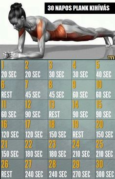 30 Day Plank Challenge - Benefits of Plank Exercise: *It strengthens your lower back. *It develops your core muscles – which include the abs, back, hips and the butt. *Helps you to avoid injuries and encourage good posture. Fitness Workouts, Fitness Herausforderungen, At Home Workouts, Fitness Motivation, Health Fitness, Fitness Plan, 30 Day Challenge, Workout Challenge, Planking Challenge