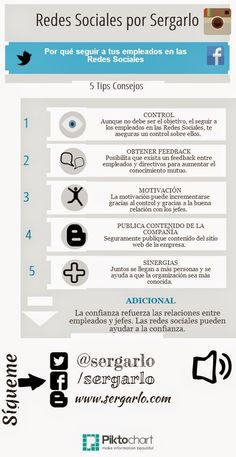 Por qué seguir a los trabajadores de tu empresa en Redes Sociales #infografia
