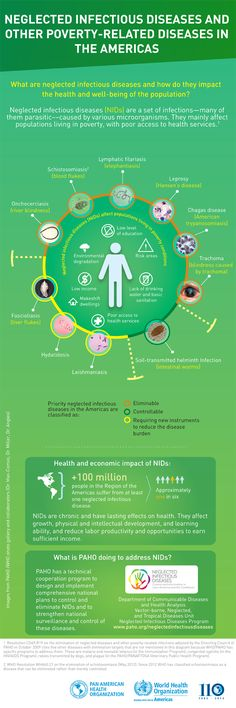 #Neglected Infectious #Diseases #infographic