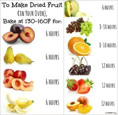 How to DIY Healthy Dehydrated Fruit using oven
