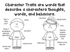 Character Traits Worksheet with evidence from the text