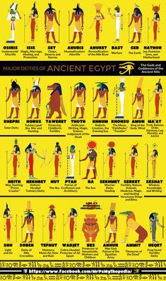 Egyptian Mythology, Egyptian Symbols, Egyptian Art, Egyptian Goddess Names, Bast Goddess, Ancient Egyptian Deities, African Mythology, Ancient Goddesses, Roman Mythology