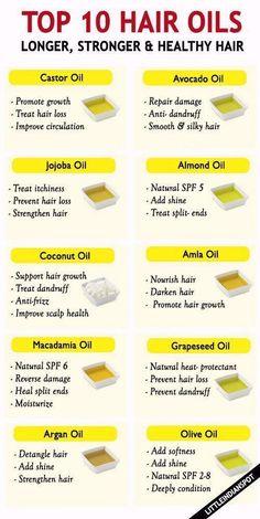 Natural Hair Care Tips, Natural Hair Growth, Natural Hair Styles, Natural Oils For Hair, Black Hair Growth, Castor Oil For Hair Growth, Hair Growth Shampoo, Healthy Hair Tips, Healthy Hair Growth