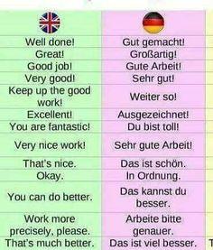 Study German, German English, Learn English, German Grammar, German Words, German Language Learning, Learn A New Language, Basic French Words, Learning Languages Tips