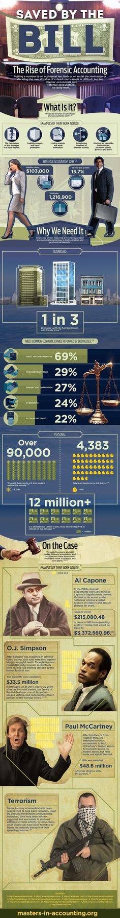 Saved by the Bill: The Rise of Forensic Accounting Infographic. #forensicaccounting