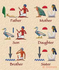 Hieroglyphische Wörter Vater = es Mutter = mwt Sohn = sa Tochter = gesessener Bruder = sn Schwester = snt – Sottori – Join the world of pin Egyptian Mythology, Egyptian Symbols, Ancient Egyptian Art, Ancient History, Egyptian Hieroglyphs, The Egyptian Pharaohs, European History, Ancient Aliens, Ancient Greece