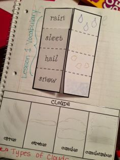 Teaching with a Touch of Twang: Weather Interactive Notebook Foldables Galore!