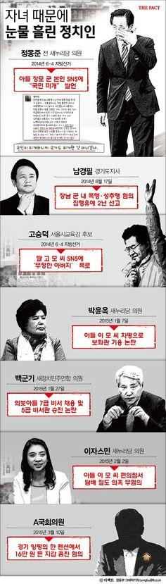 [TF이슈] 국회의원 '자식 경계령'…절도부터 막말까지