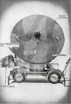 Wurzburg Radar   Luca Fusari Web Site