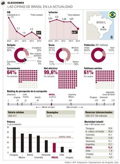 A Dilma le espera una crisis compleja