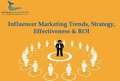 Influencer Marketing: Trends & Strategy in 2020 Marketing Program, Social Media Marketing, Influencer Marketing, Insight, Infographic, Business, Latest Trends, Campaign, Goals