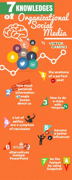 The 7 most important knowledges in Social Media that I have learnt in this months, in one clear infographic.