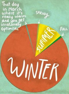 True Midwest Seasons 🌷☀️☃️🍂 winter springfever march spring summer fall season weather mn warm piechart home minnesota sd southdakota true funny springbreak pie chart fmspad fmsphotoaday fms_home lol funny Haha, Def Not, My Sun And Stars, Toronto, All I Ever Wanted, North Dakota, Just For Laughs, Funny Photos, Laugh Out Loud
