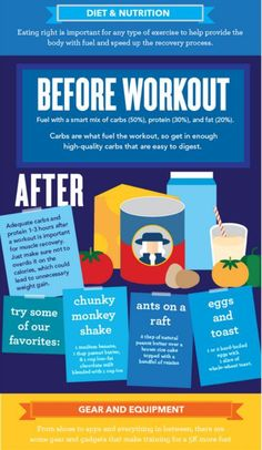 Before and after workout foods at Diets Grid