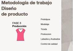 metodología de trabajo del producto
