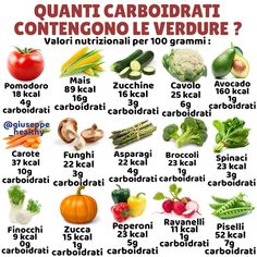 diabetes diet plan, finest fruits and food to consume in order to control and. Best Fruits For Diabetics, Healthy Fruits, Healthy Drinks, Healthy Recipes, Food Calories List, 1200 Calories, Diabetic Smoothies, Fruit Smoothie Recipes, Penne