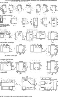 Best Photos Small Bathroom layout Thoughts Smaller bathrooms usually are difficult design. On the one hand, because they're compact, a person Bathroom Layout Plans, Small Bathroom Layout, Bathroom Design Layout, Bathroom Interior Design, Bathroom Ideas, Small Bathroom Plans, Tile Layout, Boho Bathroom, Budget Bathroom