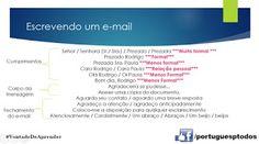 Português para todos: Escrevendo um e-mail