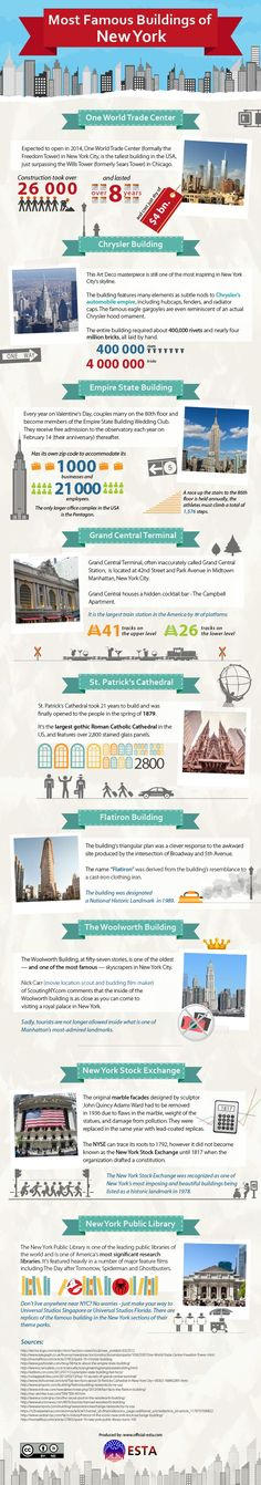 Most famous buildings of New York  #infografía