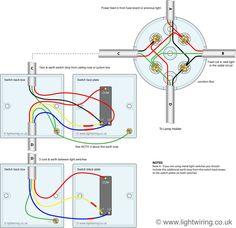 Light Fixture Circuit Diagram - Block And Schematic Diagrams •