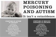 Mercury in vaccines causes Autism.   #Vaccines #autism